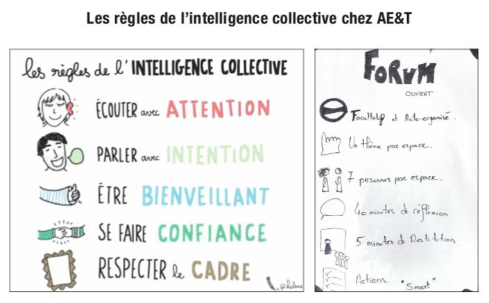 Les règles de l'intelligence collective chez AE&T